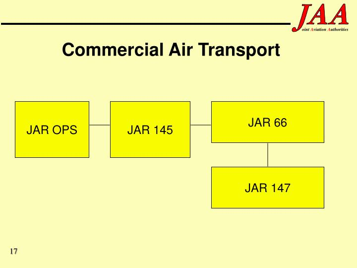Commercial Air Transport