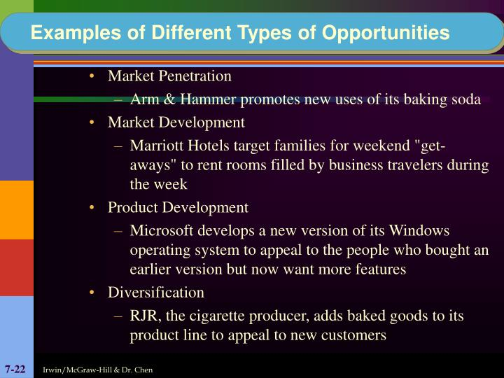 Examples of Different Types of Opportunities