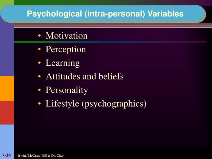 Psychological (intra-personal) Variables