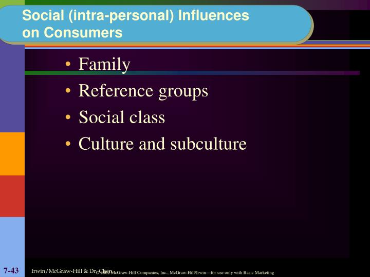 Social (intra-personal) Influences
