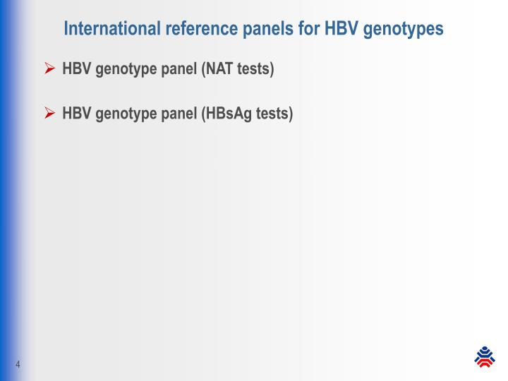 International reference panels for HBV genotypes