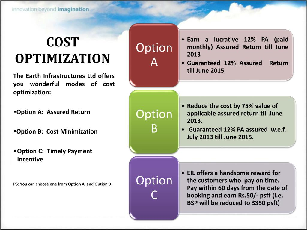 COST OPTIMIZATION