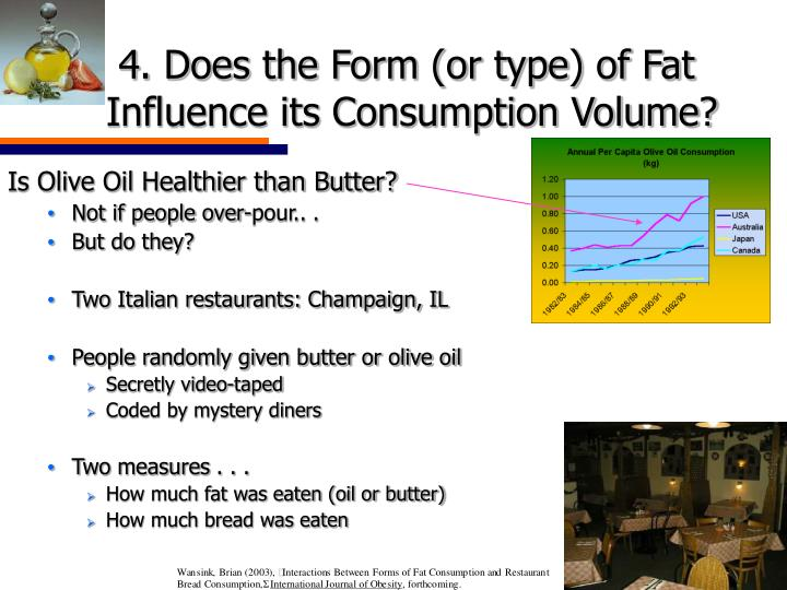 Is Olive Oil Healthier than Butter?