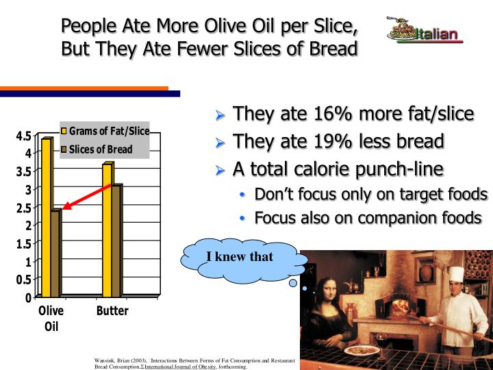 People Ate More Olive Oil per Slice,