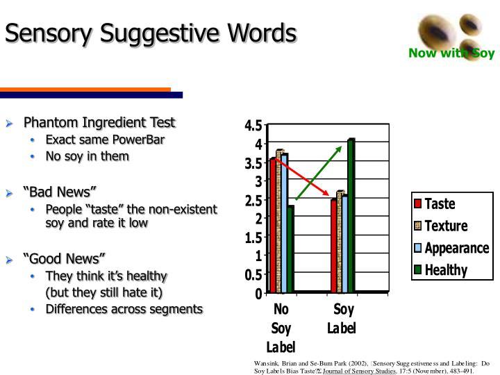 Sensory Suggestive Words