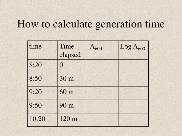 how to calculate generation time