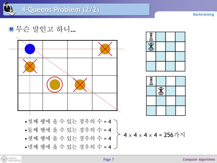 4-Queens Problem (2/2)