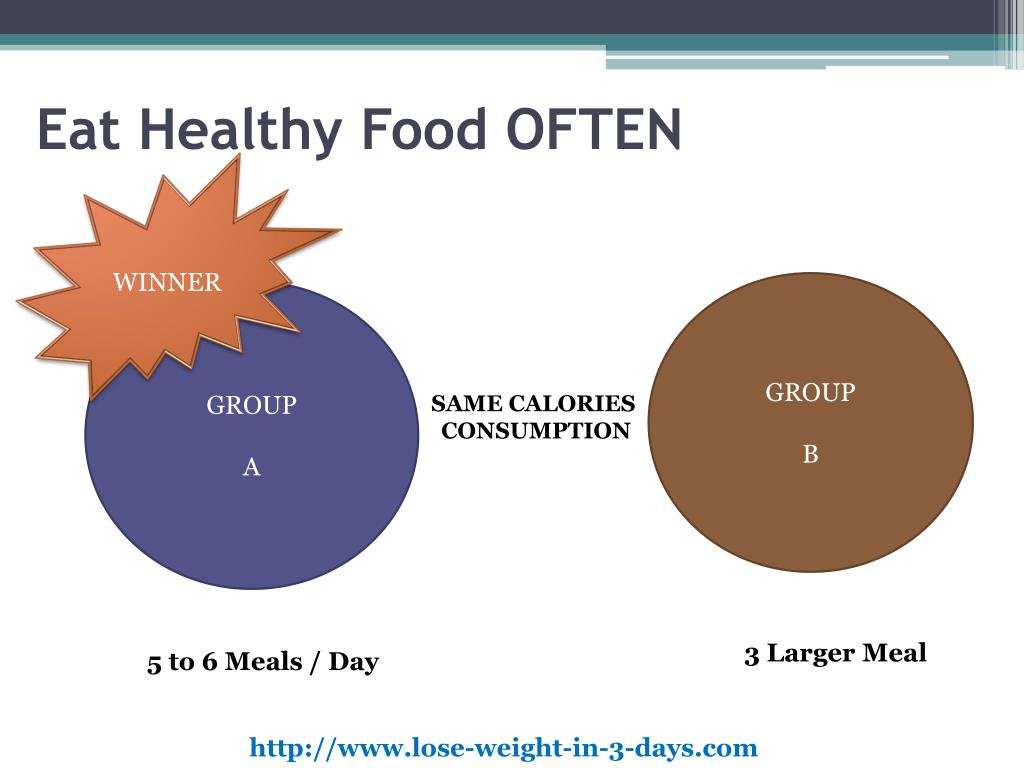 Eat Healthy Food OFTEN