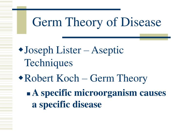 Germ Theory of Disease