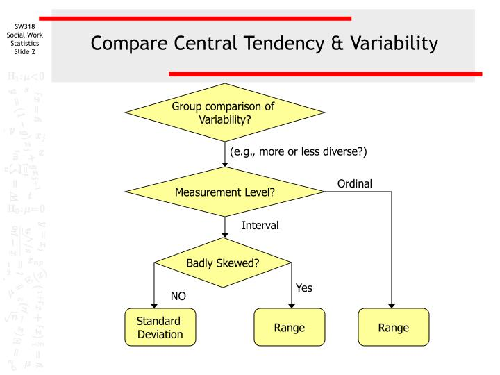 Compare central tendency variability1