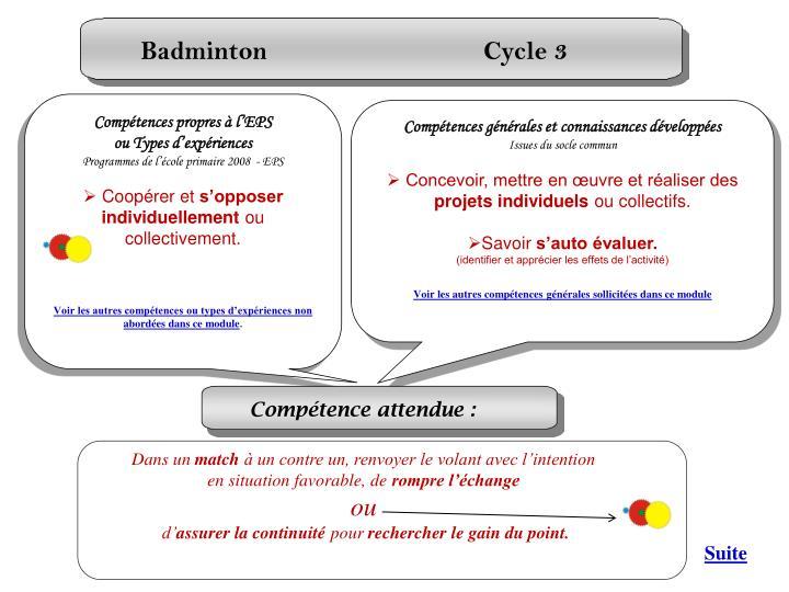 Badminton                               Cycle 3