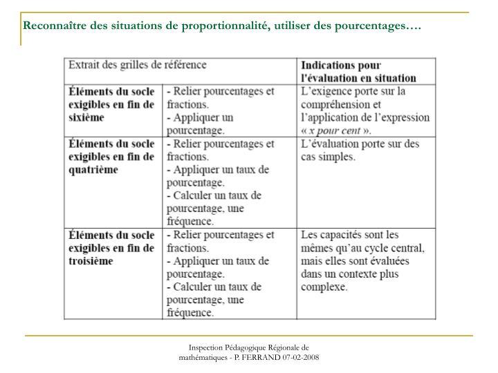 Reconnaître des situations de proportionnalité, utiliser des pourcentages….
