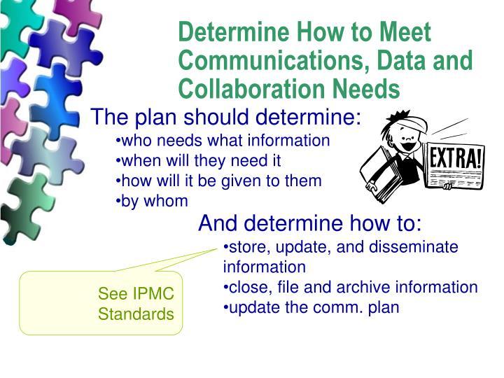 Determine How to Meet