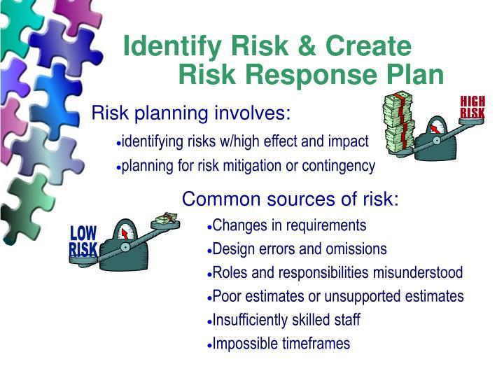 Identify Risk & Create