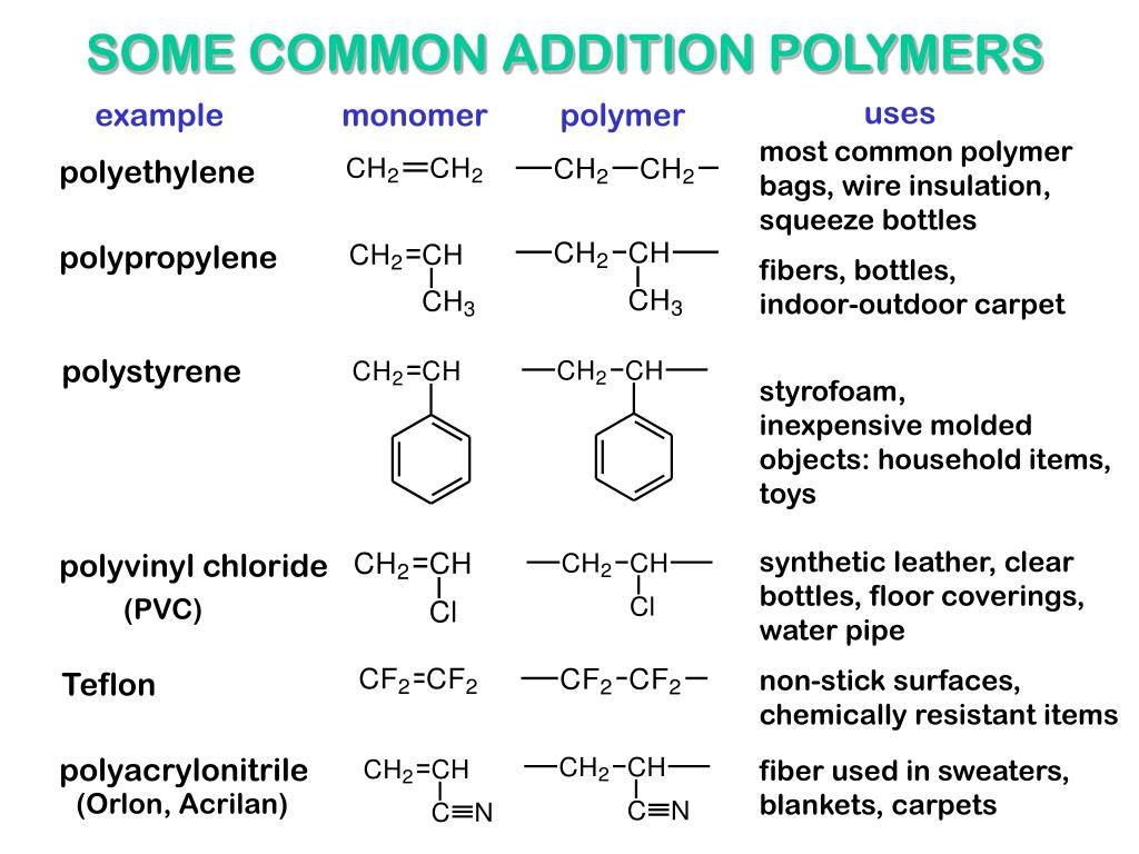 PPT - ADDITION POLYMERS PowerPoint Presentation - ID:1251418