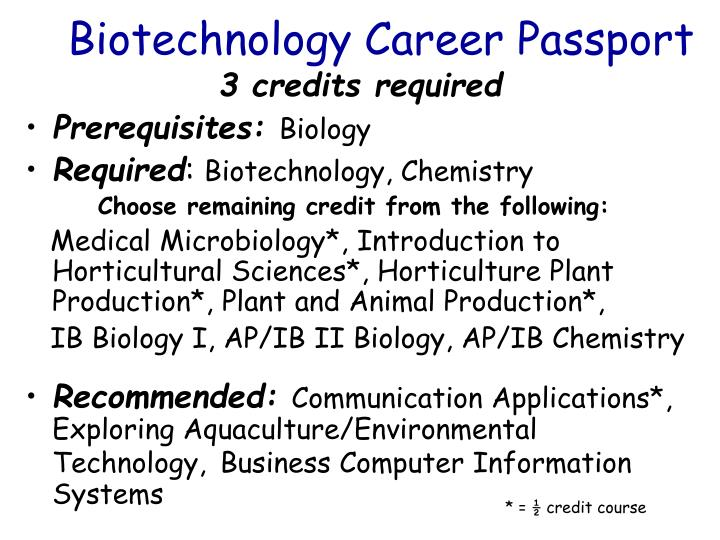 career passports and career portfolios Since 2005, livecareer's team of career coaches, certified resume writers, and savvy technologists have been developing career tools that have helped over 10 million users build stronger resumes, write more persuasive cover letters, and develop better interview skills.