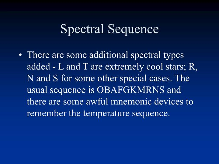 Spectral Sequence
