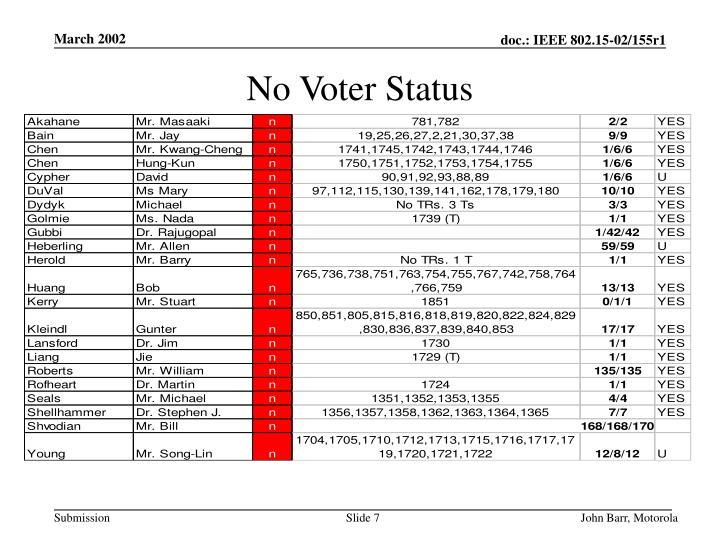 No Voter Status