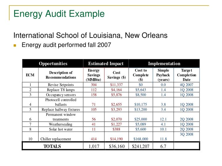 Energy Audit Example
