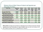 effective prices of other tobacco products and cigarettes per alternative tax rates