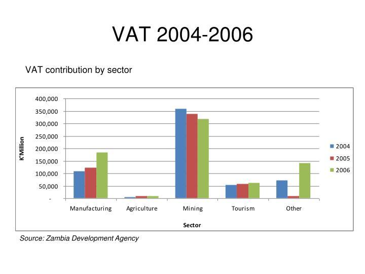 VAT 2004-2006