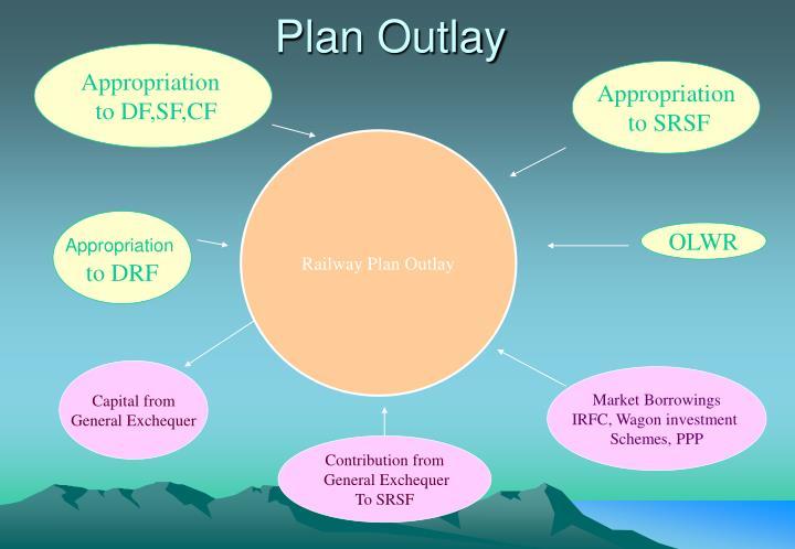 Plan Outlay