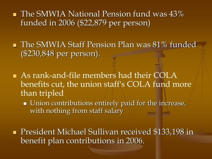 The SMWIA National Pension fund was 43% funded in 2006 ($22,879 per person)