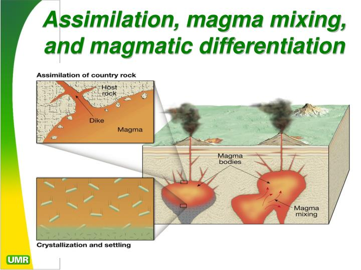 Assimilation, magma mixing, and magmatic differentiation