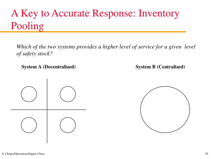 A Key to Accurate Response: Inventory Pooling