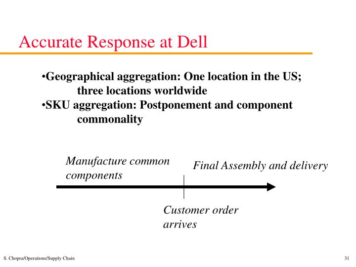 Accurate Response at Dell