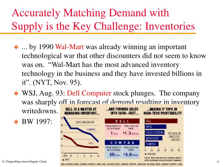 Accurately Matching Demand with Supply is the Key Challenge: Inventories