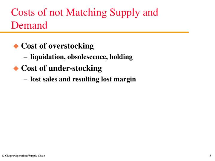Costs of not Matching Supply and Demand