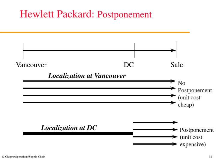 Hewlett Packard: