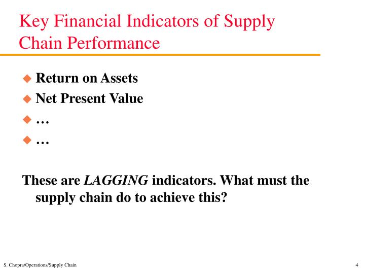 Key Financial Indicators of Supply Chain Performance