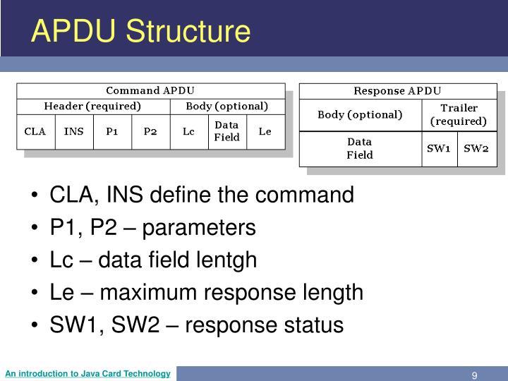 APDU Structure