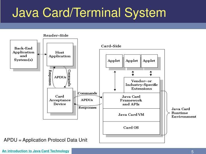 Java Card/Terminal System
