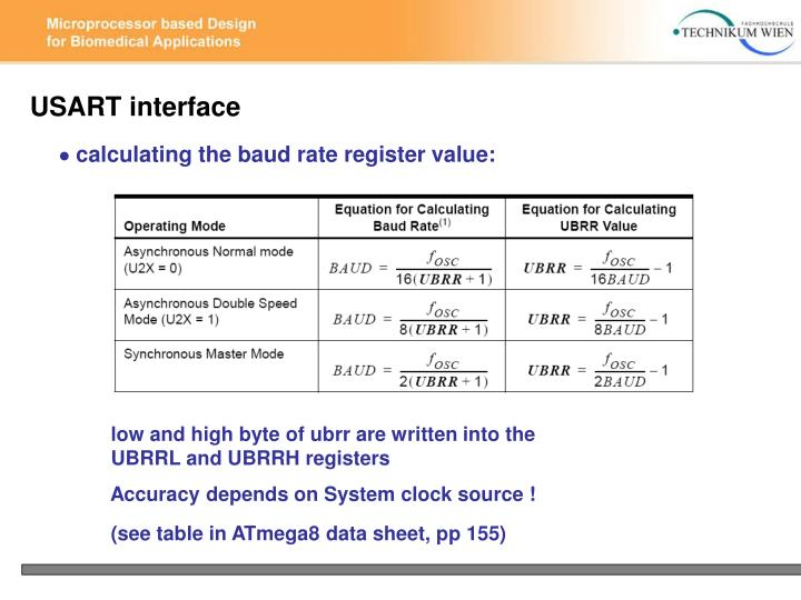 USART interface