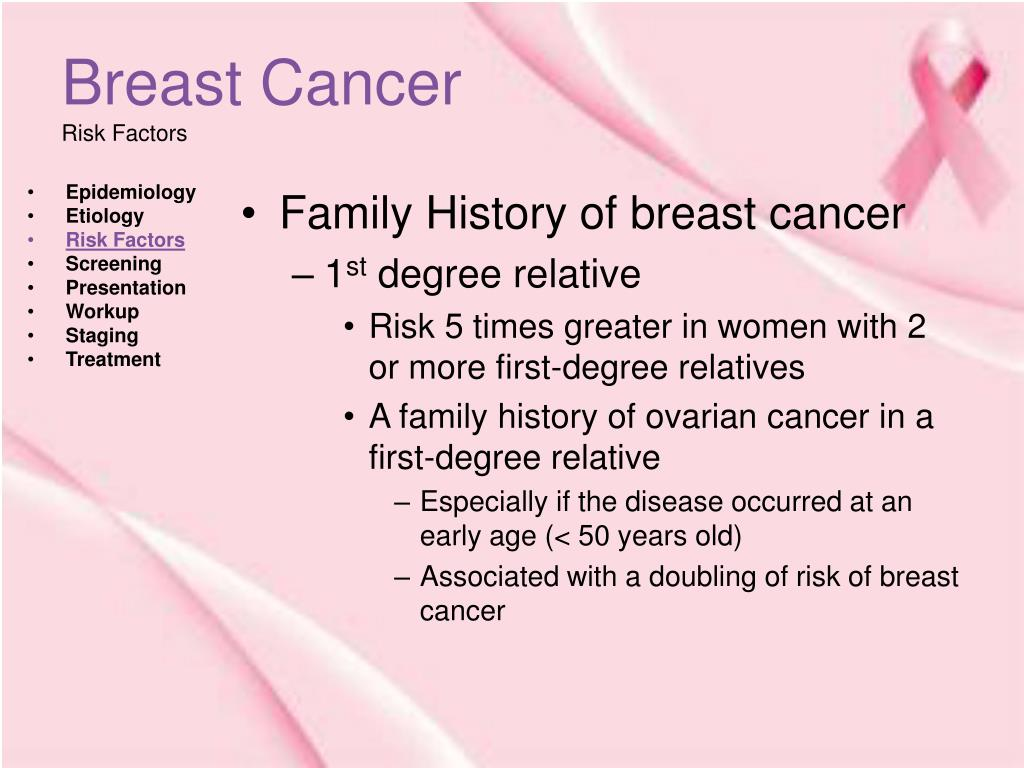 Ppt Breast Cancer A Family Medicine Perspective Powerpoint Presentation Id 1257534