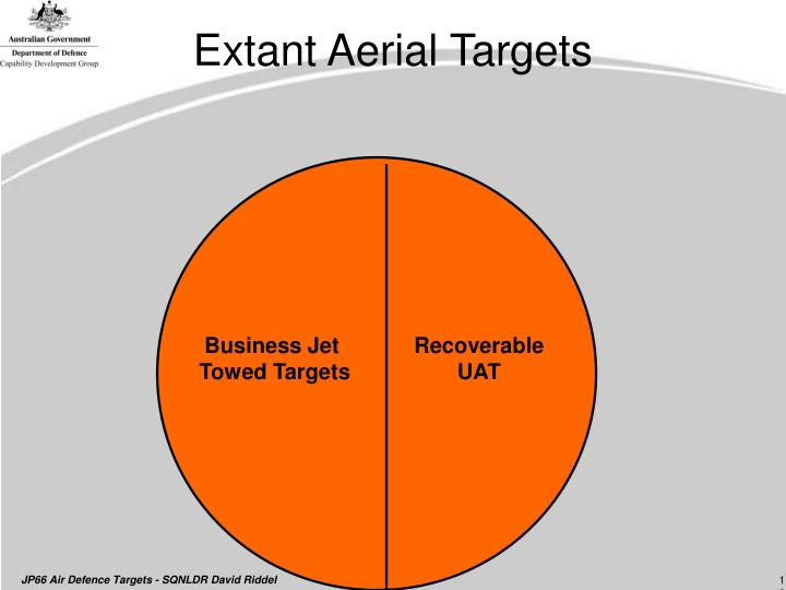 Extant Aerial Targets