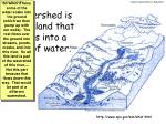 a watershed is all the land that drains into a body of water