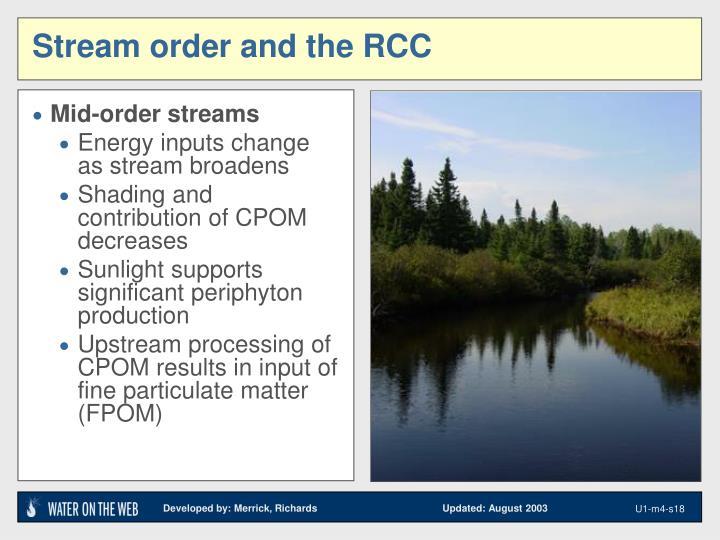 Mid-order streams