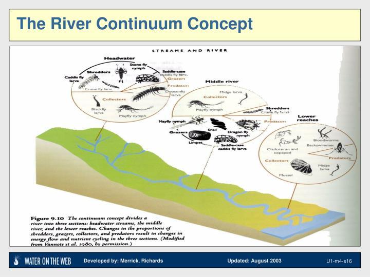 The River Continuum Concept