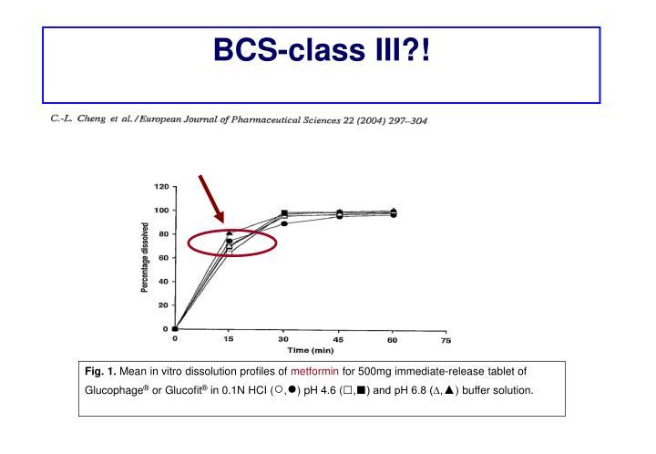 BCS-class III?!