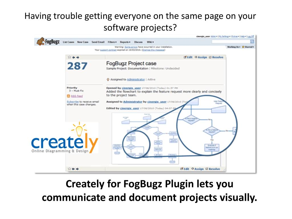 Fogbugz Free ppt - creately diagramming for fogbugz powerpoint
