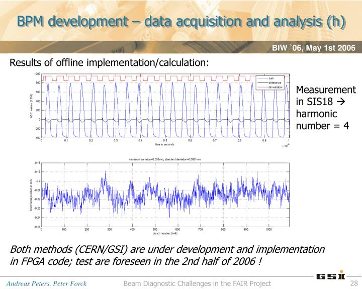 BPM development – data acquisition and analysis (