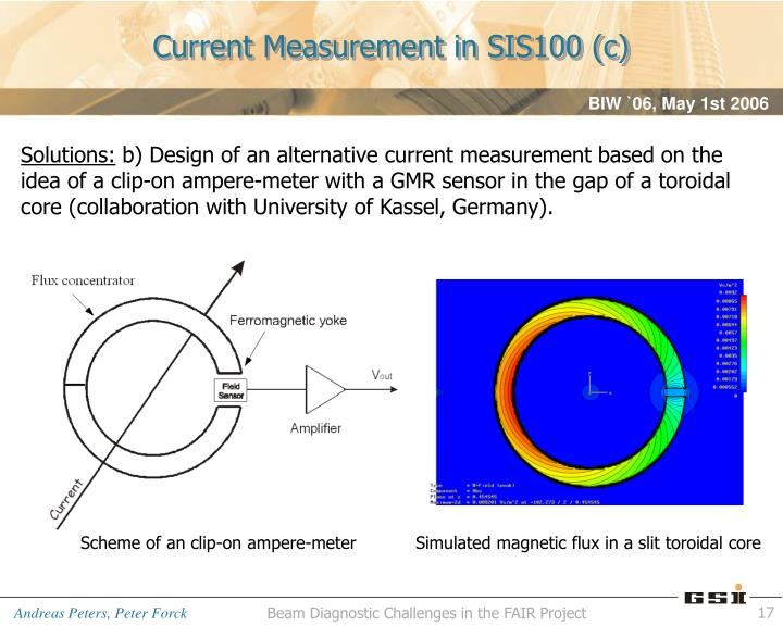 Current Measurement in SIS100 (c)
