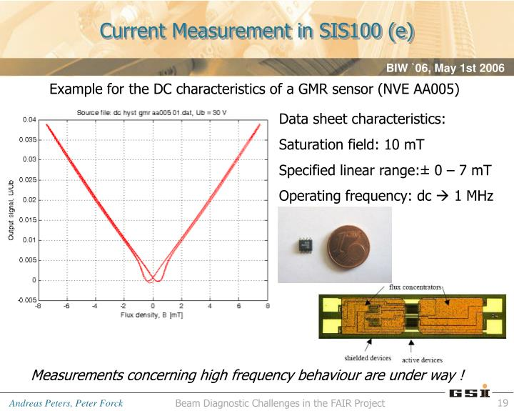 Current Measurement in SIS100 (e)