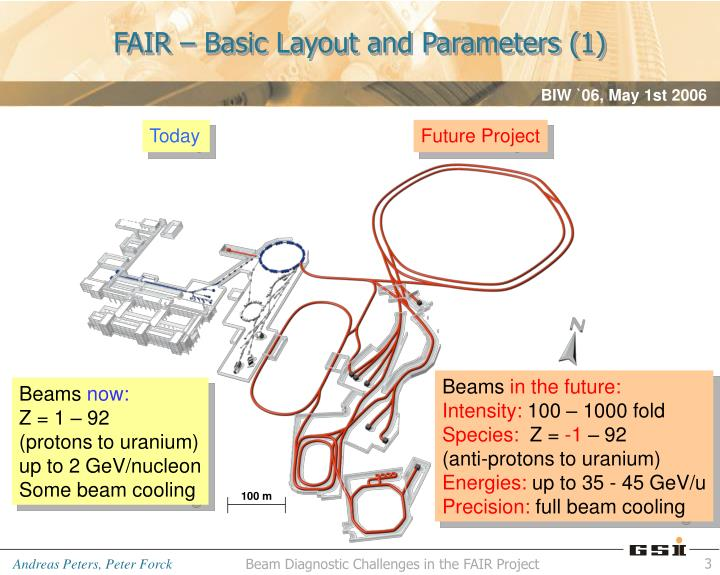 Fair basic layout and parameters 1