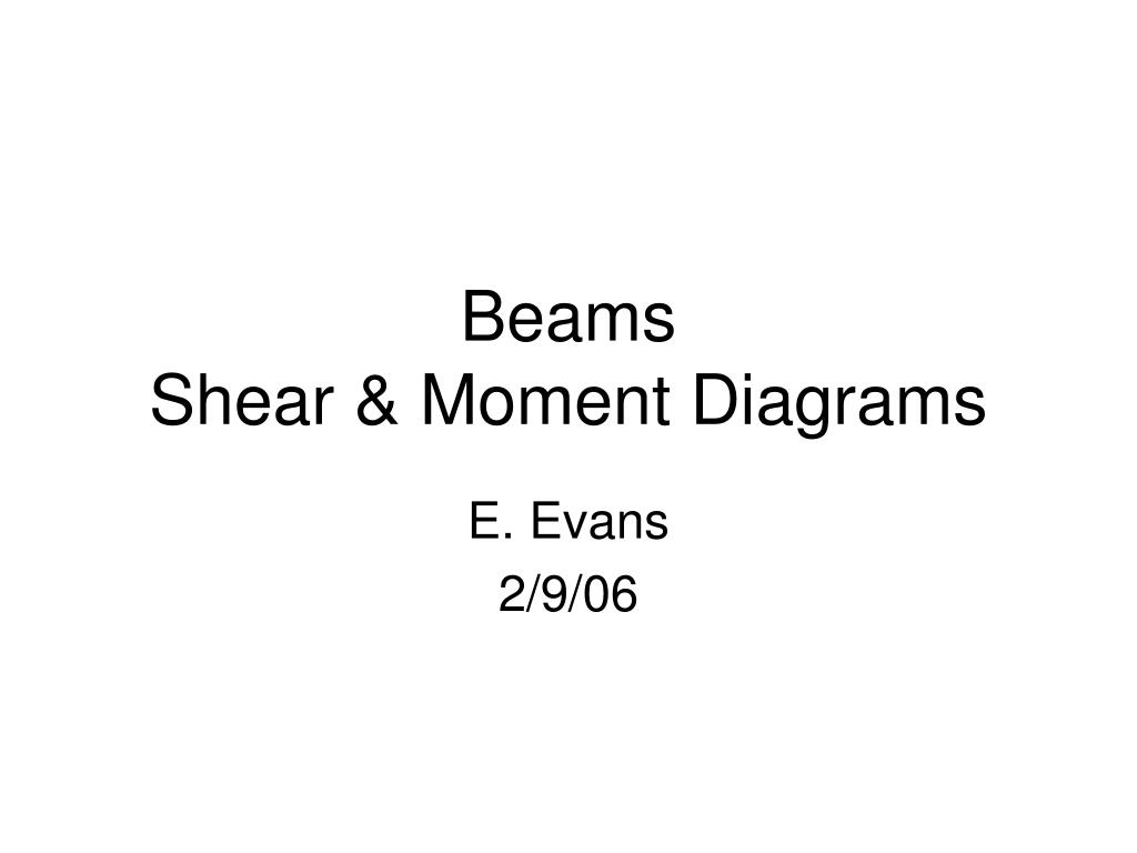 Moment And Shear Diagrams Ppt Beams Powerpoint Presentation Id1258447 N