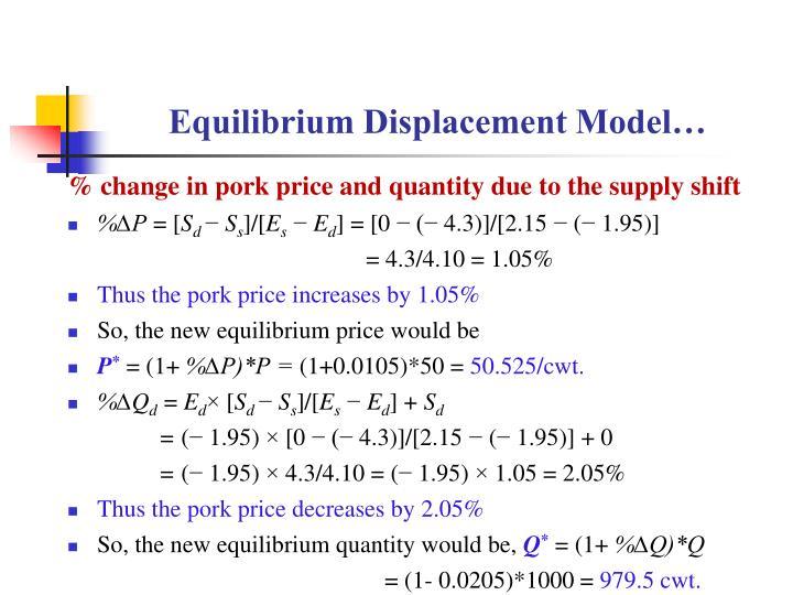 Equilibrium Displacement Model…